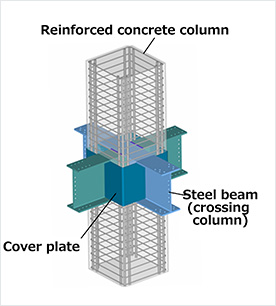 Shimizu RCSS (Reinforced Concrete Column and Steel Beam Structure)