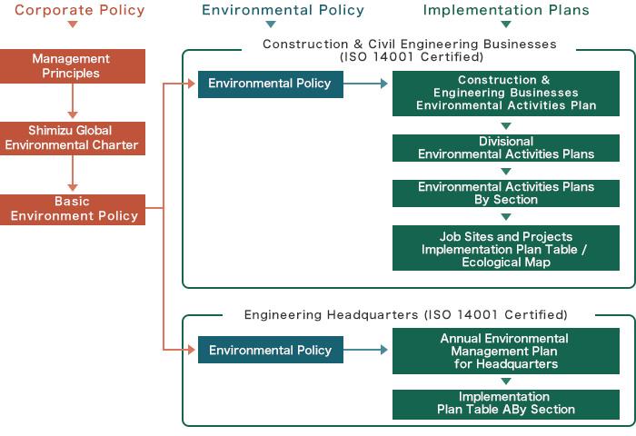 civil engineering business plan pdf