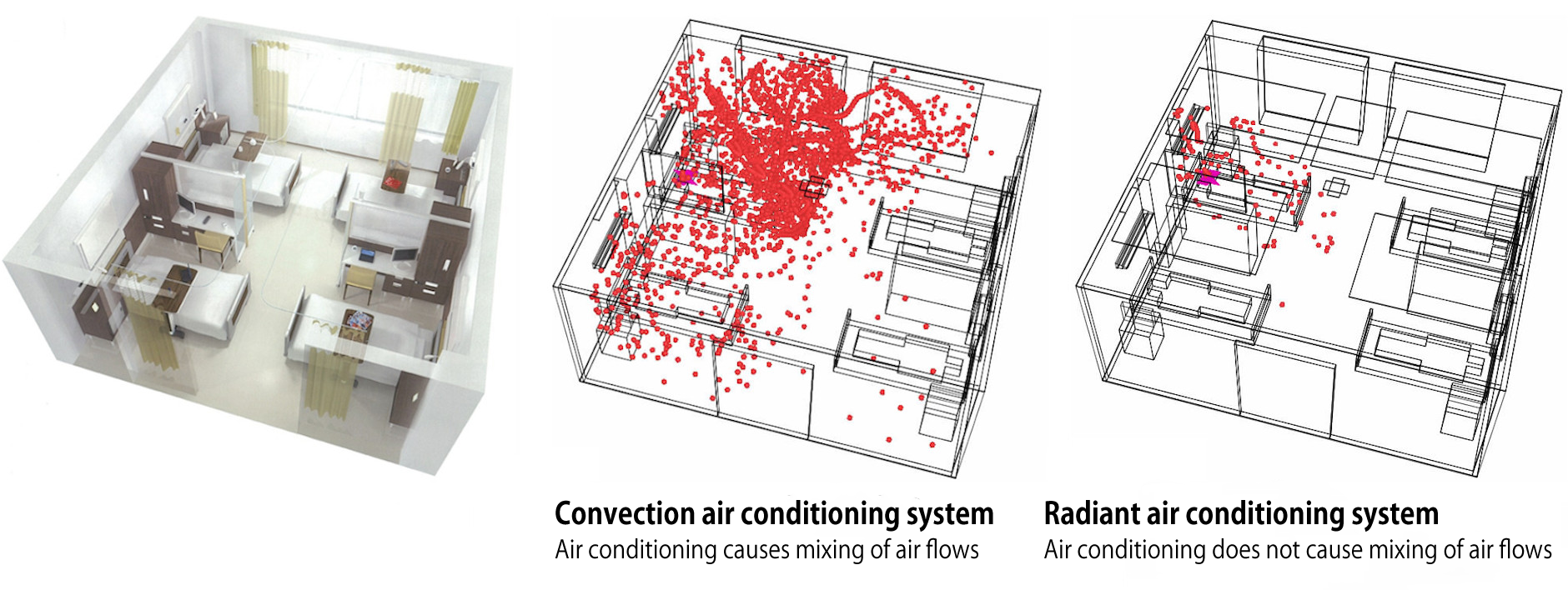 Dispersion of microparticles with a convection air conditioning system and a radiant air conditioning system (simulation)