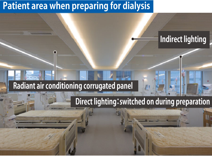 Patient area when preparing for dialysis
