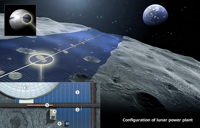 Solar Cells Lined Up on the Lunar Equator