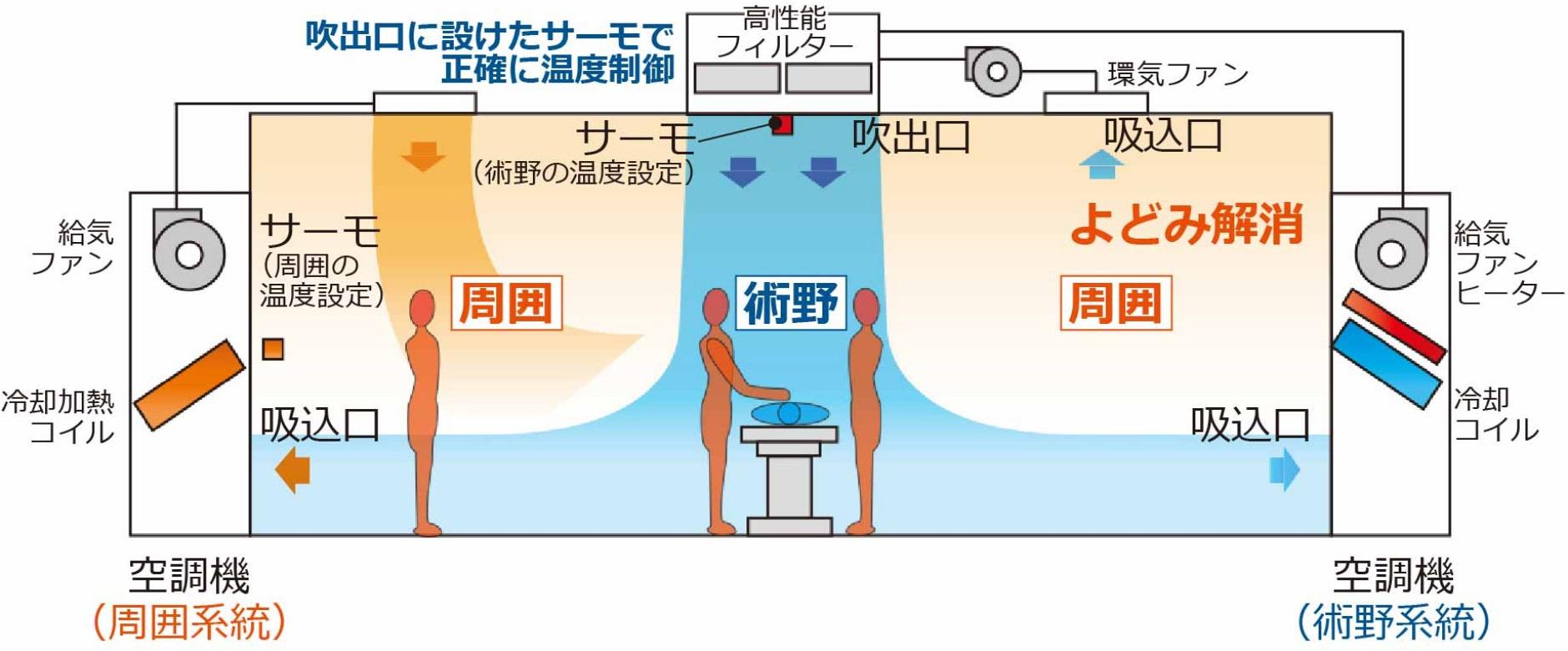 コロナ 順天堂 医院